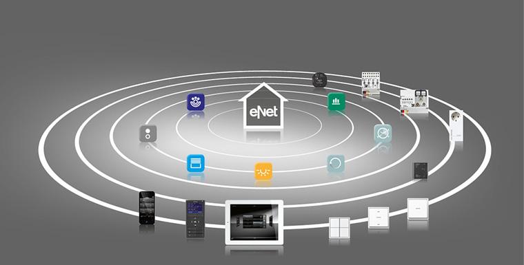 Интеллектуальная система eNet