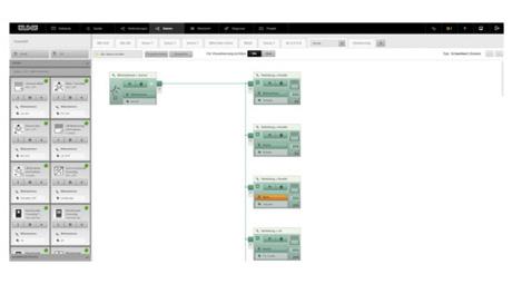 Связь с eNet сервером